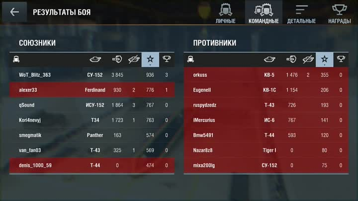 Советский зверобой. Гайд по Су-152. World of Tanks Blitz.