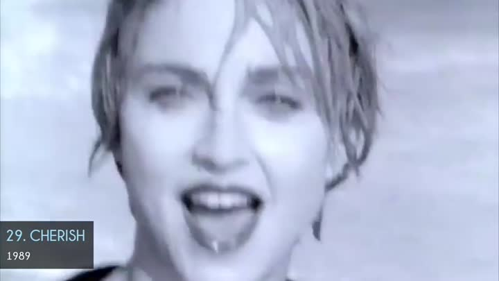 Видео: TOP 30 MADONNA SONGS