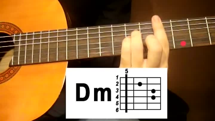 Guitar lesson Pirates of The Caribbean Theme song (He's a