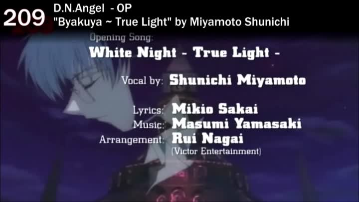 Видео: *My Top 250 Anime Openings in 50 Minutes *NEW*